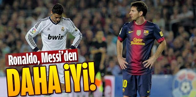 Ronaldo, Messi'den daha iyi