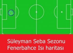 F.Bah�e penalt� caps'leri