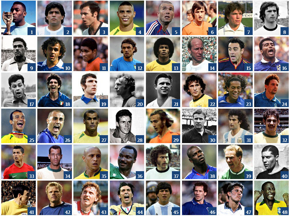 Dünya Kupas�'n�n gelmi� geçmi� en iyi 100 futbolcusu