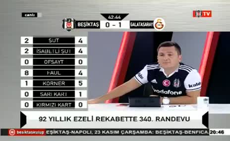 Bruma'n�n gol� s�ras�nda BJK TV