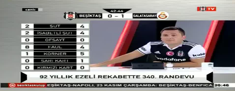 Bruma'n�n golü s�ras�nda BJK TV